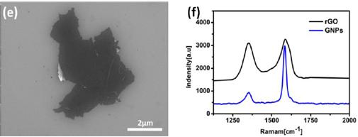 微射流超高压均质机石墨烯剥离处理后2.png