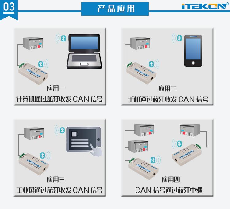 03-产品应用.jpg