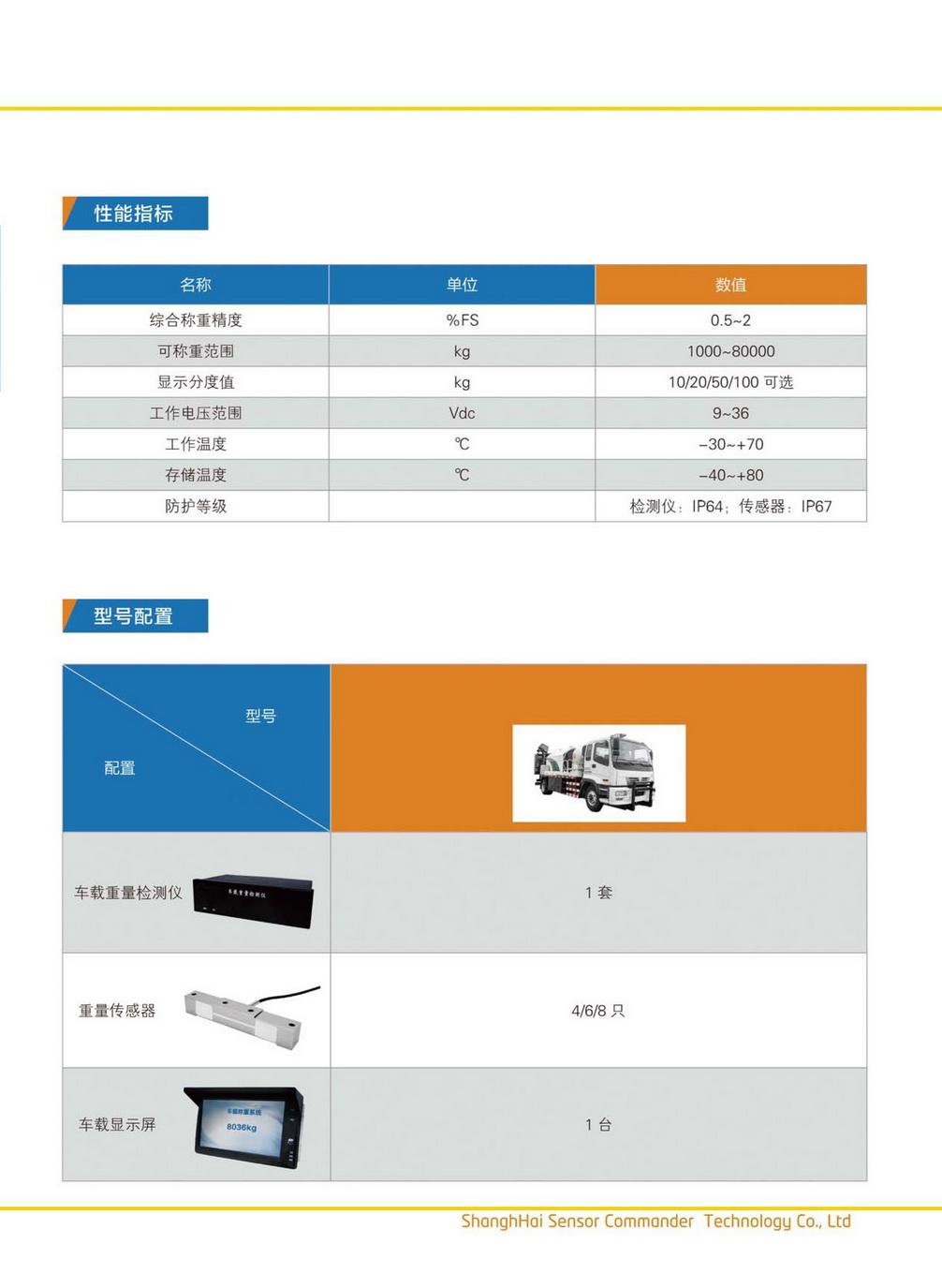 尚测科技产品选型手册 V1.3_页面_88_调整大小.jpg
