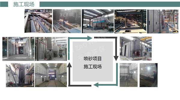 临沂喷砂设备厂家:环保型喷砂设备主要应用在那些领域