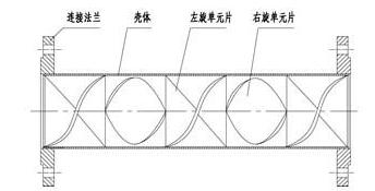 管道反应器SK型内件的结构