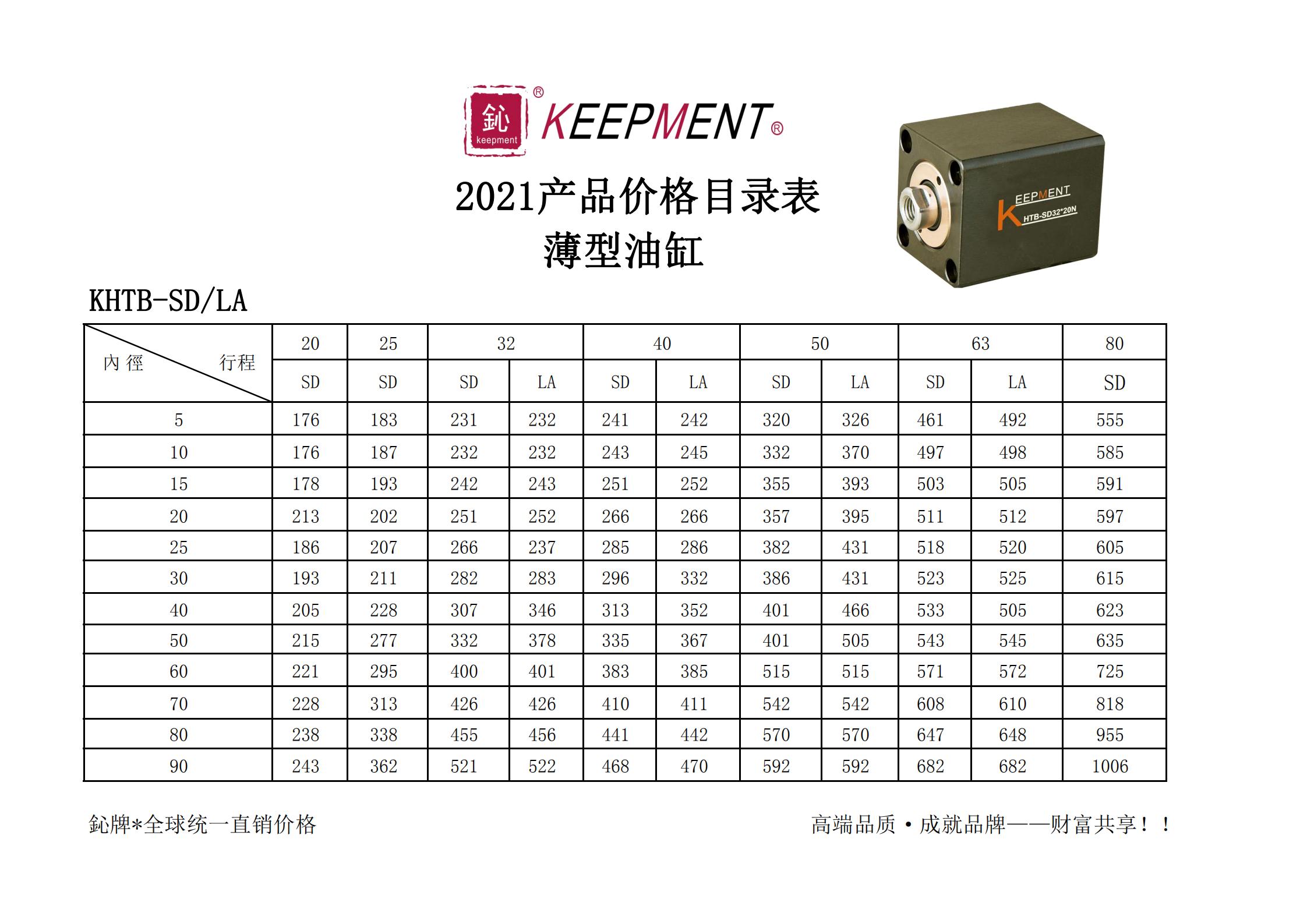 气液夹具缸(薄型油缸)_00.png