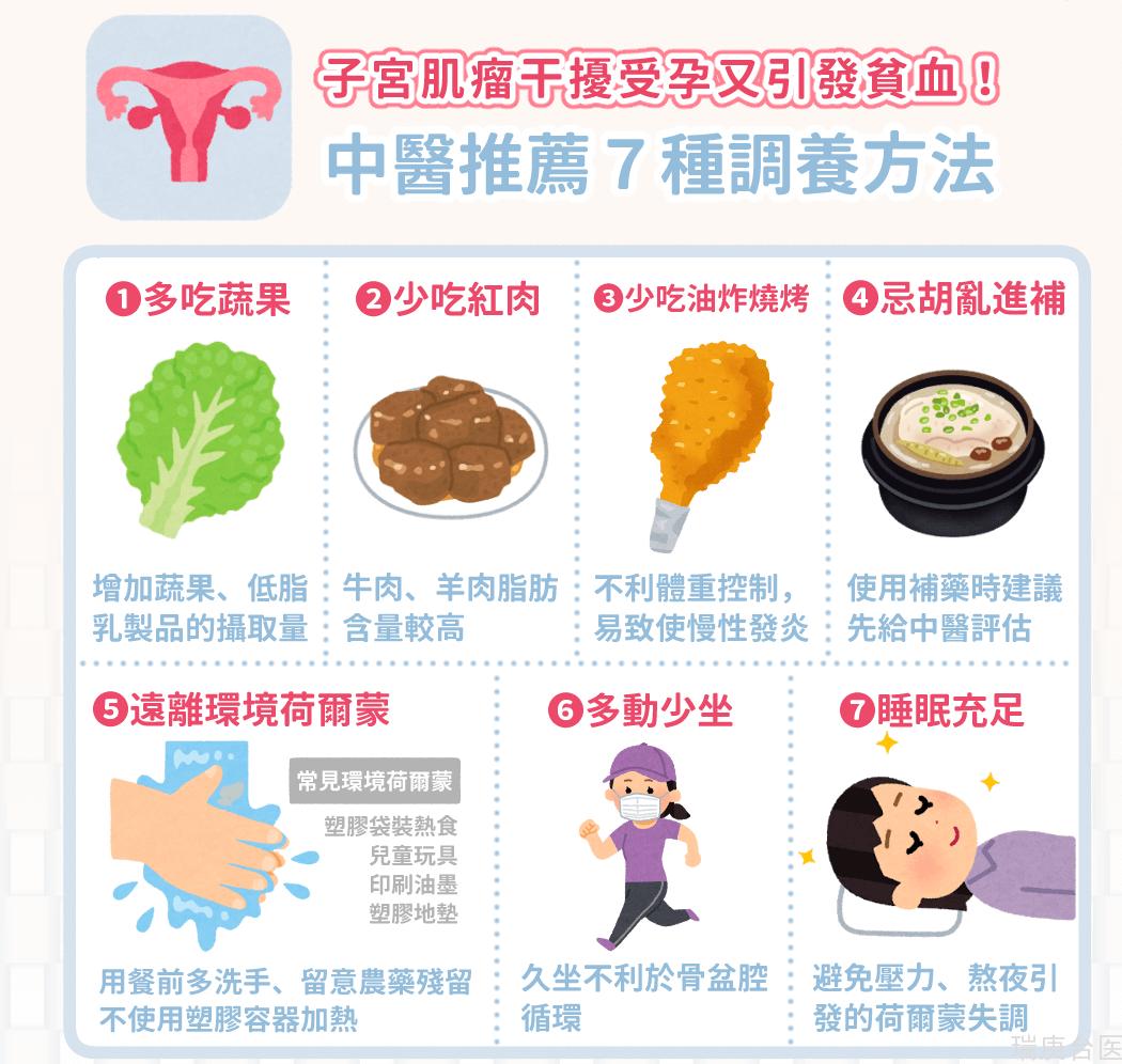 子宮肌瘤干擾受孕又引發貧血!中醫推薦7種調養方法緩解